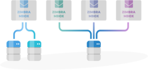 zimbra, Zimbra – Ecuador